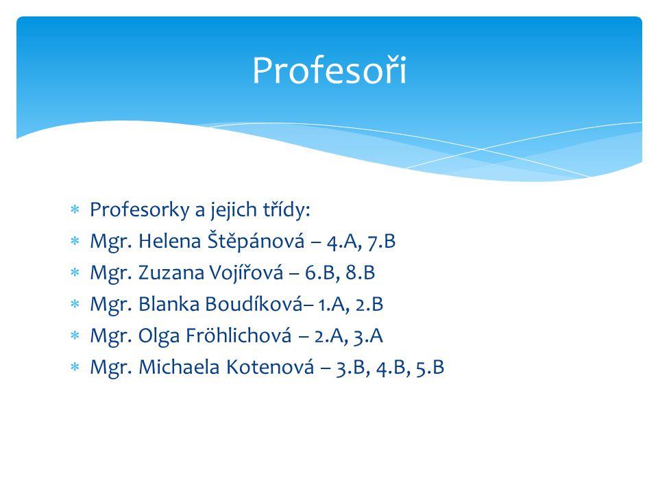 Profesoři Profesorky a jejich třídy: Mgr. Helena Štěpánová – 4.A, 7.B