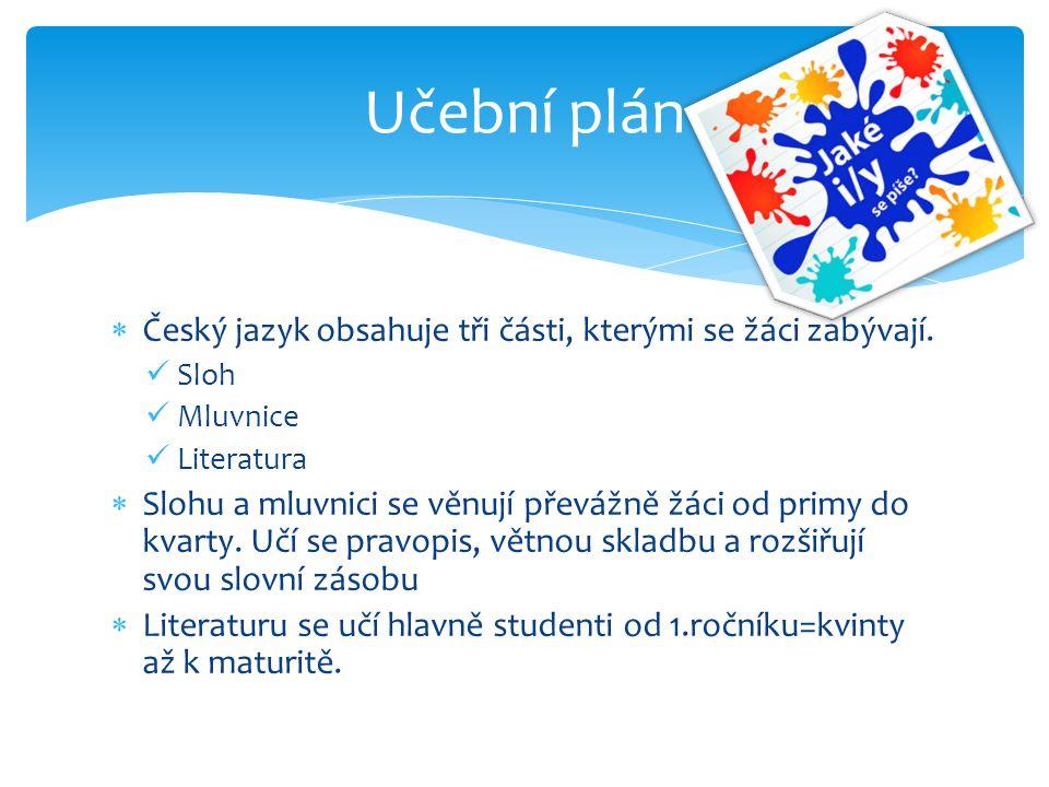 Učební plán Český jazyk obsahuje tři části, kterými se žáci zabývají.