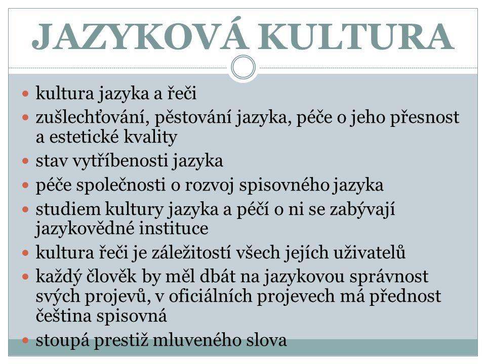 JAZYKOVÁ KULTURA kultura jazyka a řeči