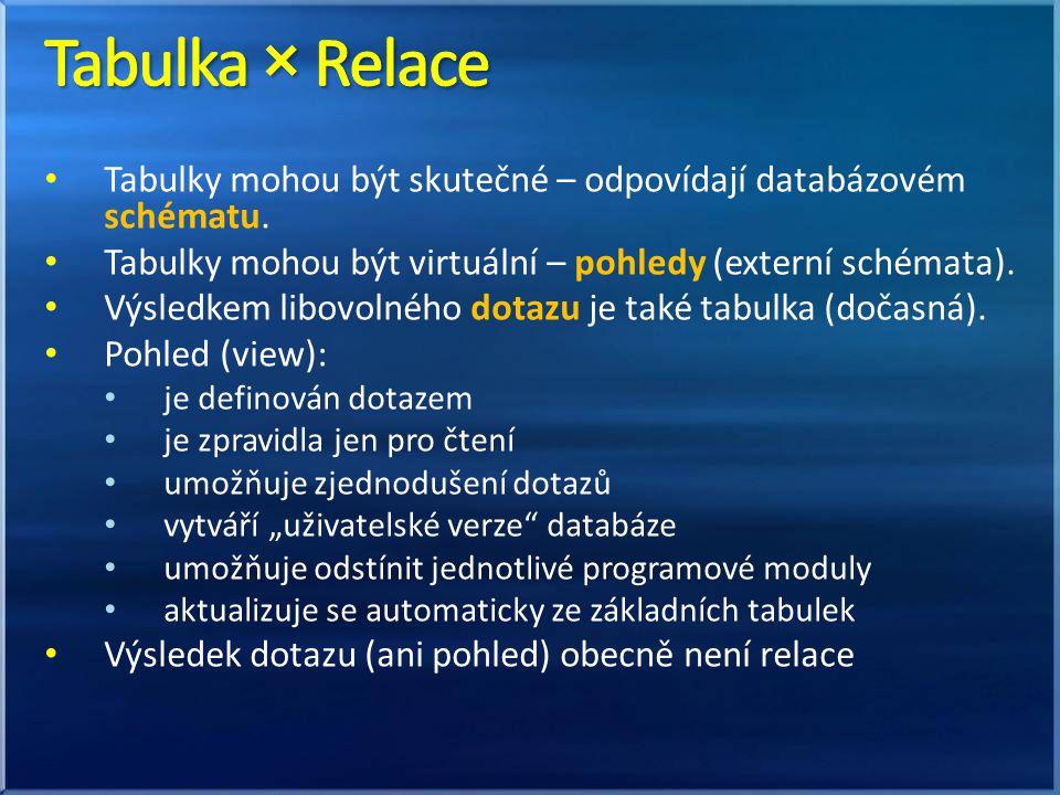Tabulka × Relace Tabulky mohou být skutečné – odpovídají databázovém schématu. Tabulky mohou být virtuální – pohledy (externí schémata).