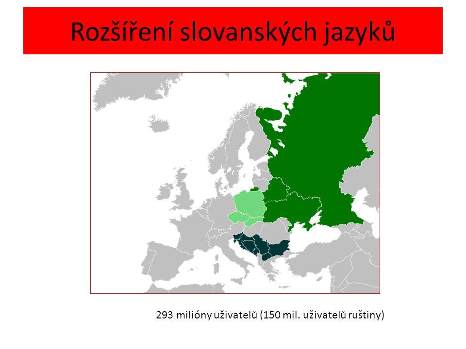 Rozšíření slovanských jazyků