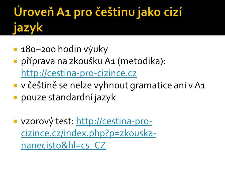 Úroveň A1 pro češtinu jako cizí jazyk
