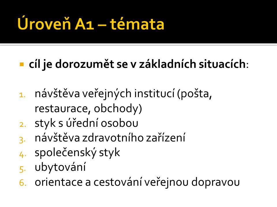 Úroveň A1 – témata cíl je dorozumět se v základních situacích: