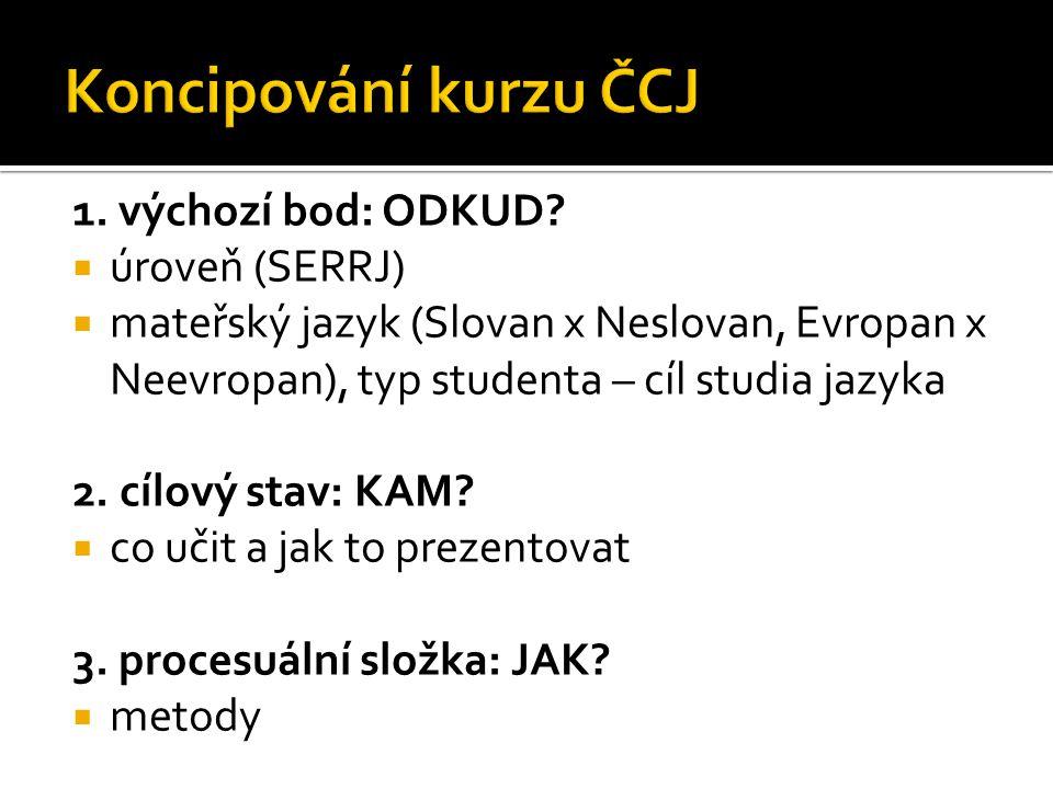 Koncipování kurzu ČCJ 1. výchozí bod: ODKUD úroveň (SERRJ)