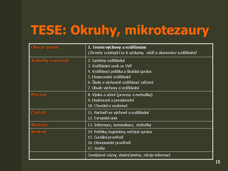 TESE: Okruhy, mikrotezaury