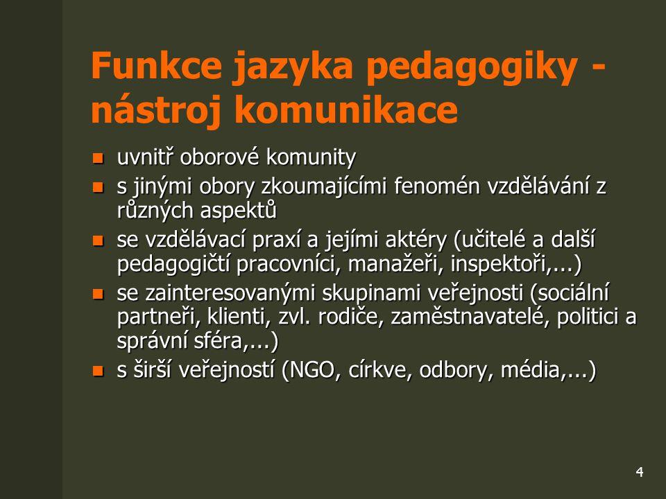 Funkce jazyka pedagogiky - nástroj komunikace