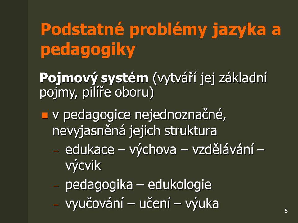 Podstatné problémy jazyka a pedagogiky