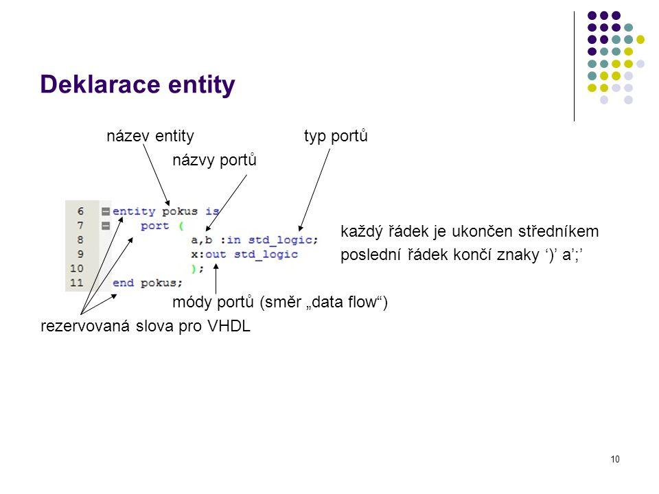 Deklarace entity název entity typ portů názvy portů