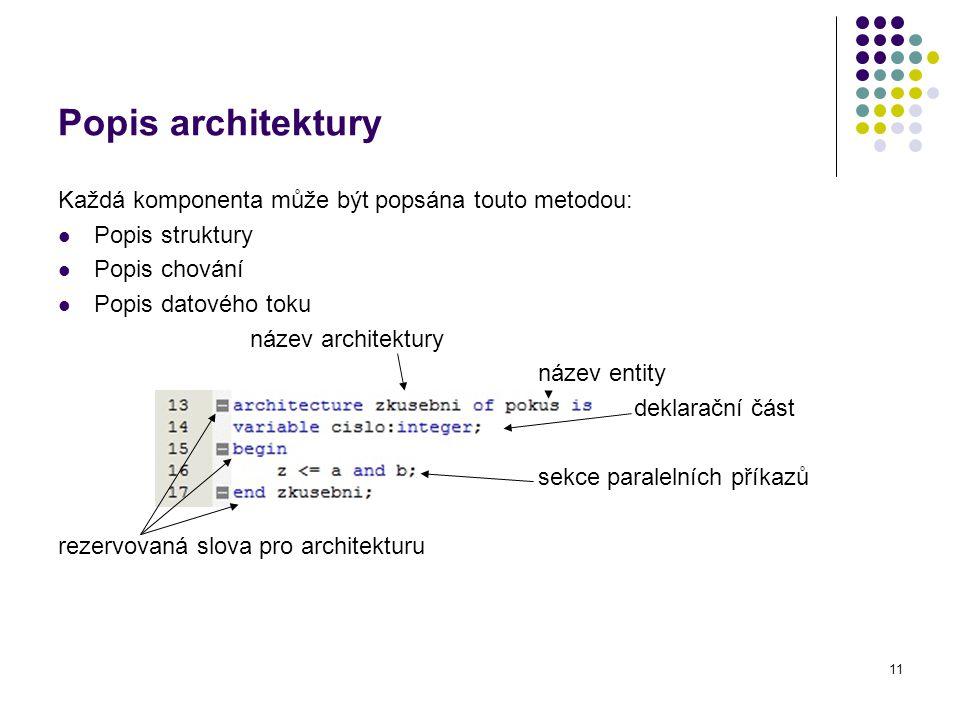 Popis architektury Každá komponenta může být popsána touto metodou: