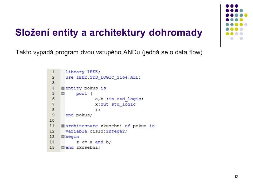 Složení entity a architektury dohromady