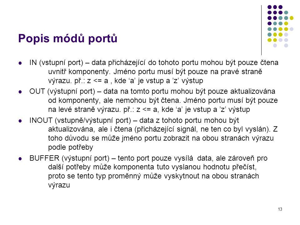 Popis módů portů