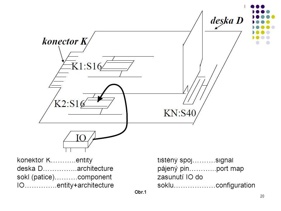 konektor K………..entity tištěný spoj……….signal