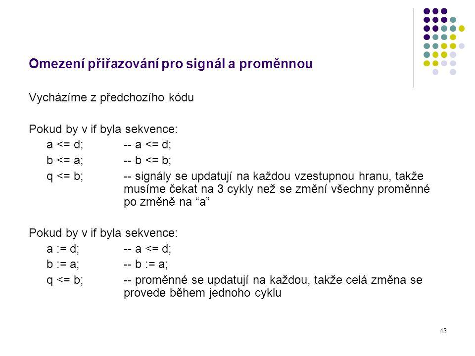 Omezení přiřazování pro signál a proměnnou