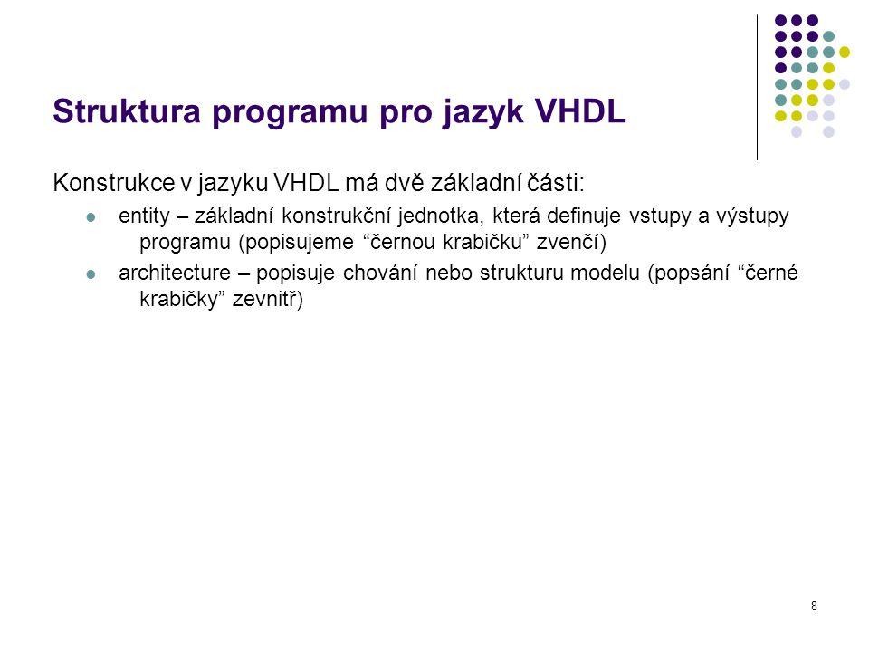 Struktura programu pro jazyk VHDL