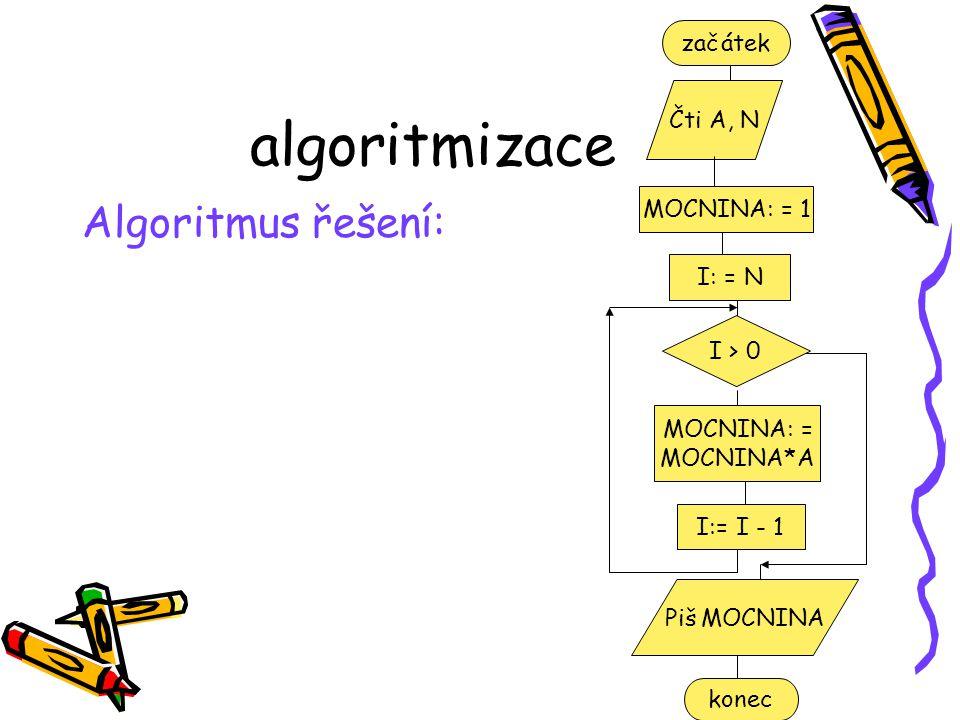 algoritmizace Algoritmus řešení: začátek Čti A, N MOCNINA: = 1 I: = N