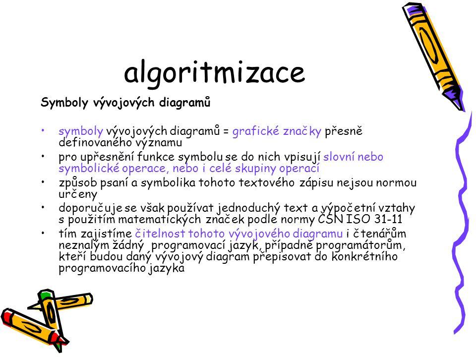 algoritmizace Symboly vývojových diagramů