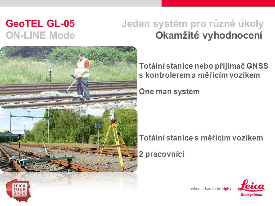 GeoTEL GL-05 Jeden systém pro různé úkoly ON-LINE Mode Okamžité vyhodnocení