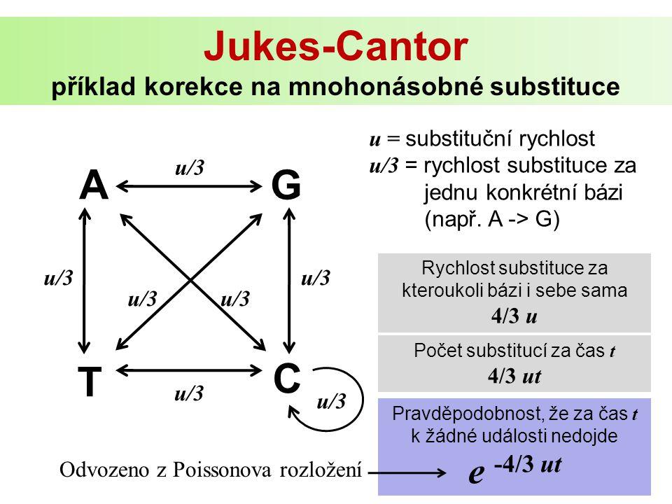 příklad korekce na mnohonásobné substituce