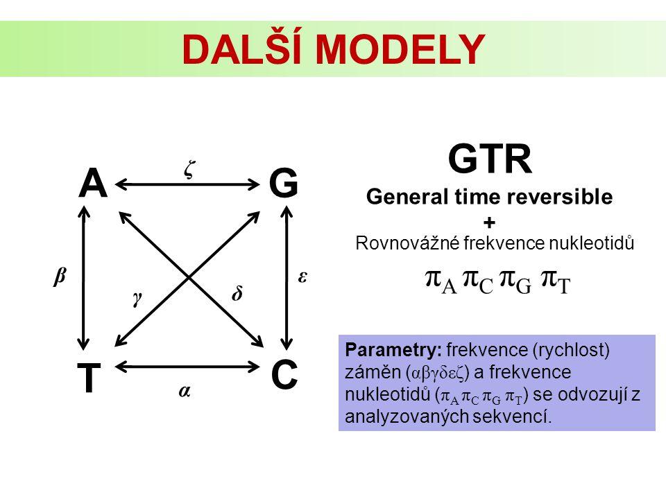 General time reversible