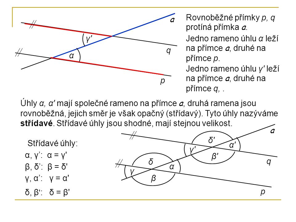 Rovnoběžné přímky p, q protíná přímka a.