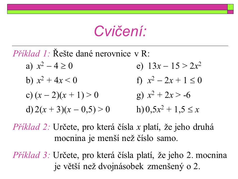 Cvičení: Příklad 1: Řešte dané nerovnice v R: x2  4  0