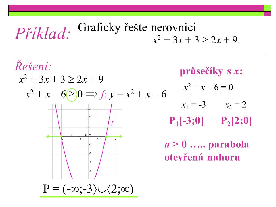 Graficky řešte nerovnici x2 + 3x + 3  2x + 9.
