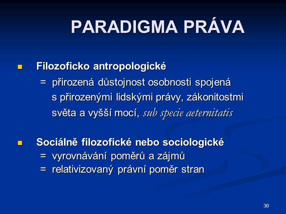PARADIGMA PRÁVA Filozoficko antropologické