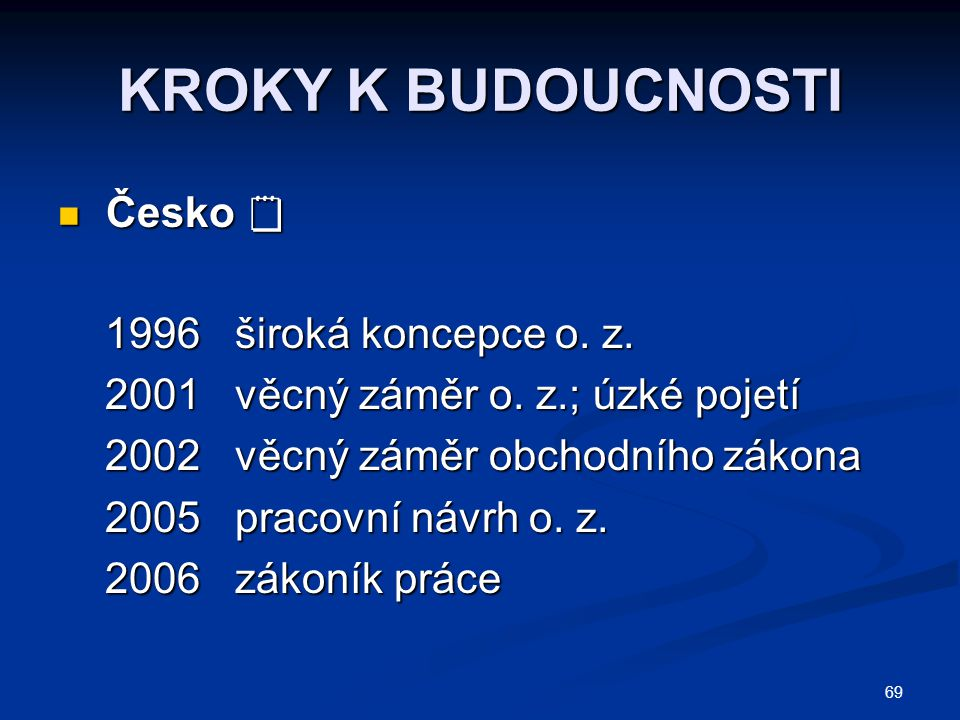 KROKY K BUDOUCNOSTI Česko  1996 široká koncepce o. z.