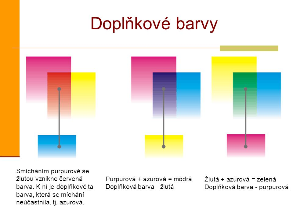 Doplňkové barvy Smícháním purpurové se žlutou vznikne červená barva. K ní je doplňkové ta barva, která se míchání neúčastnila, tj. azurová.