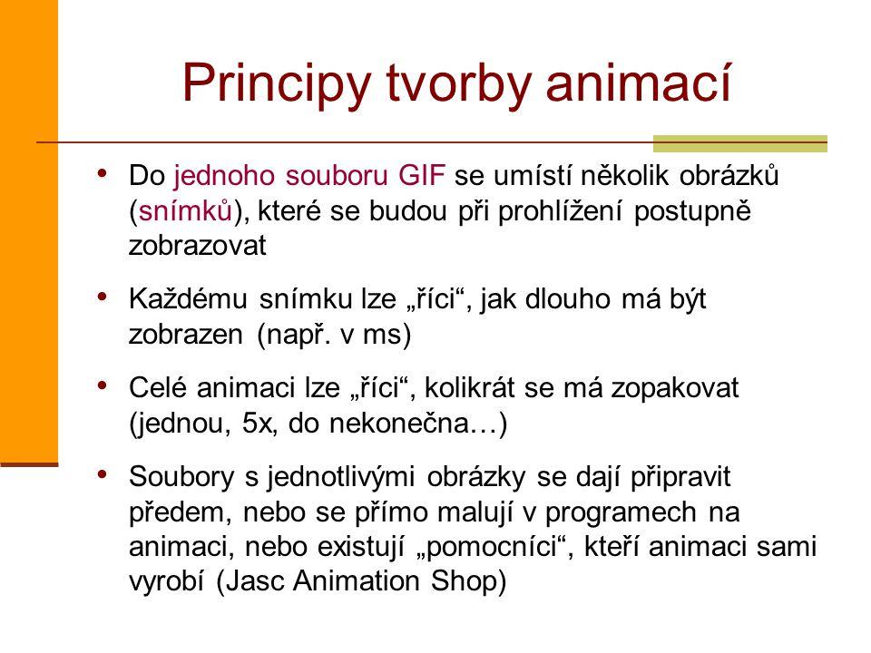 Principy tvorby animací