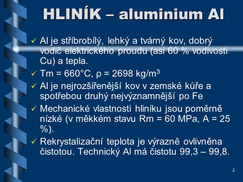 HLINÍK – aluminium Al Al je stříbrobílý, lehký a tvárný kov, dobrý vodič elektrického proudu (asi 60 % vodivosti Cu) a tepla.