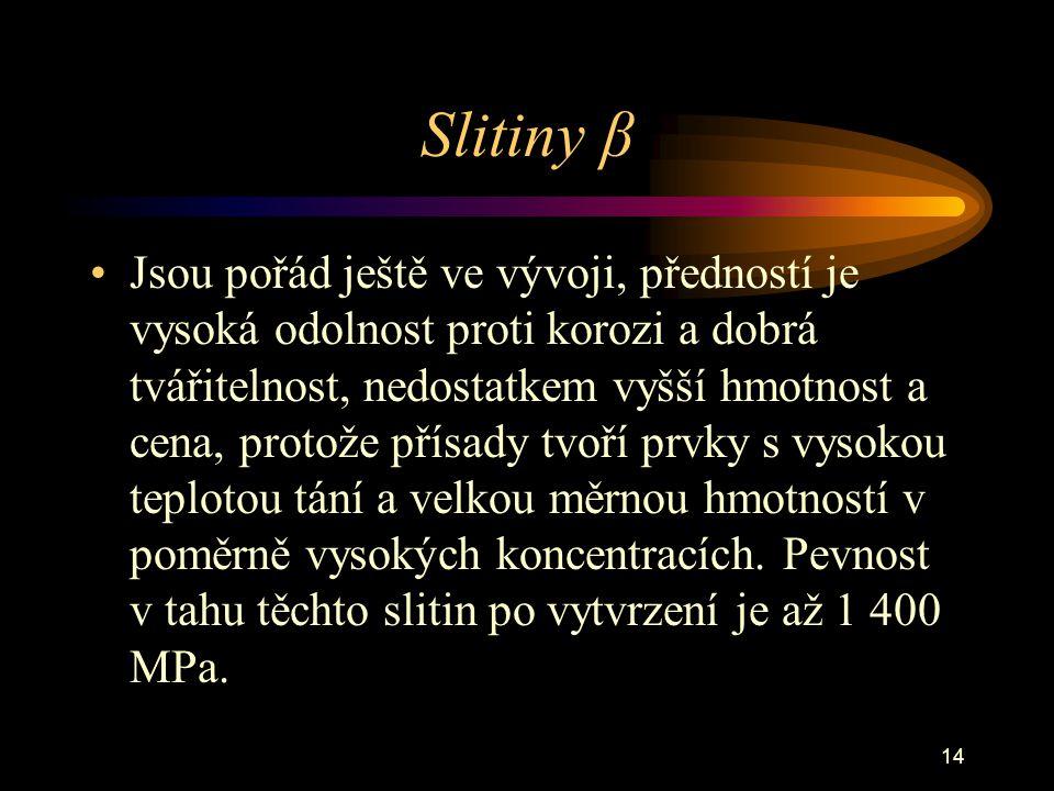 Slitiny β
