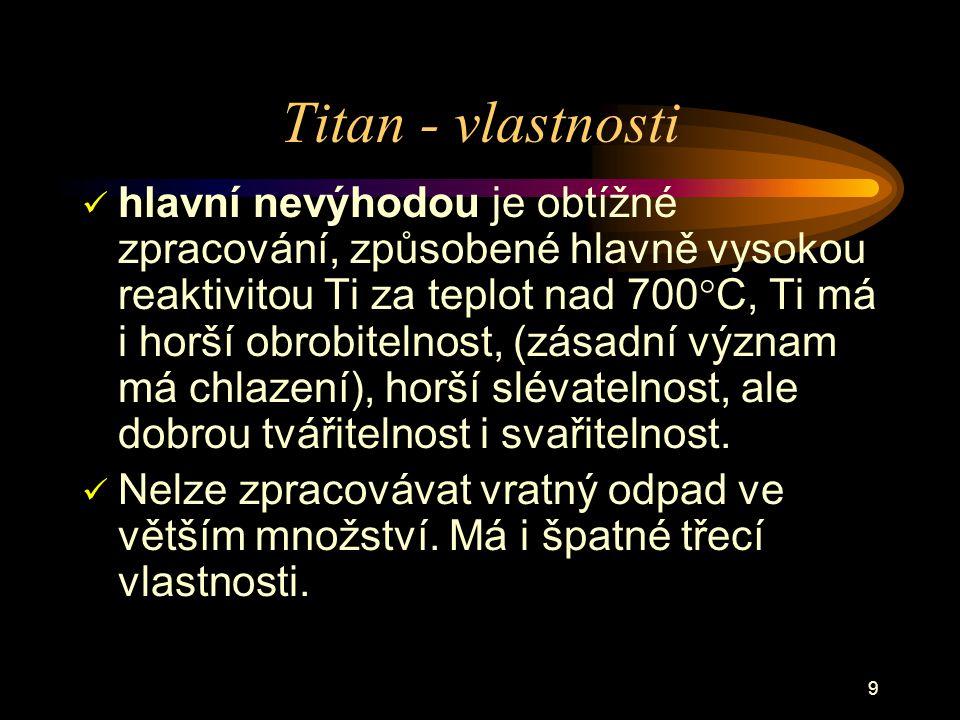 Titan - vlastnosti