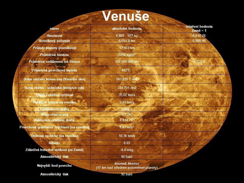 Venuše Charakteristika Venuše název absolutní hodnota