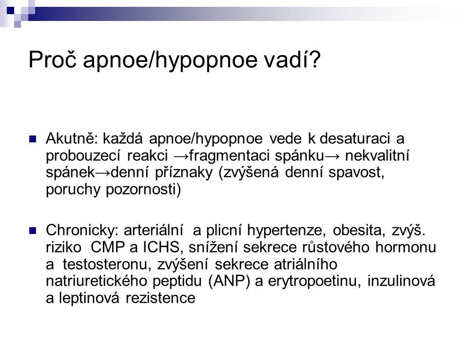 Proč apnoe/hypopnoe vadí