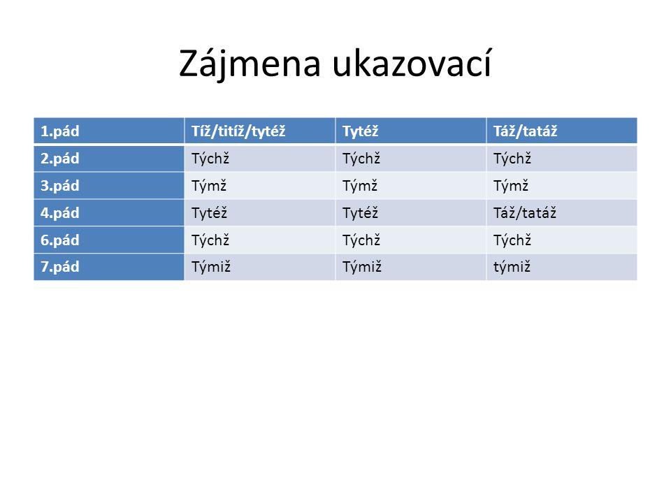 Zájmena ukazovací 1.pád Tíž/titíž/tytéž Tytéž Táž/tatáž 2.pád Týchž