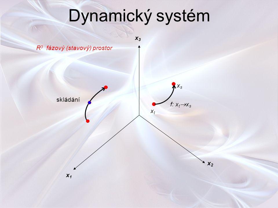 Dynamický systém x3 R3 fázový (stavový) prostor xs skládání f: xtxs