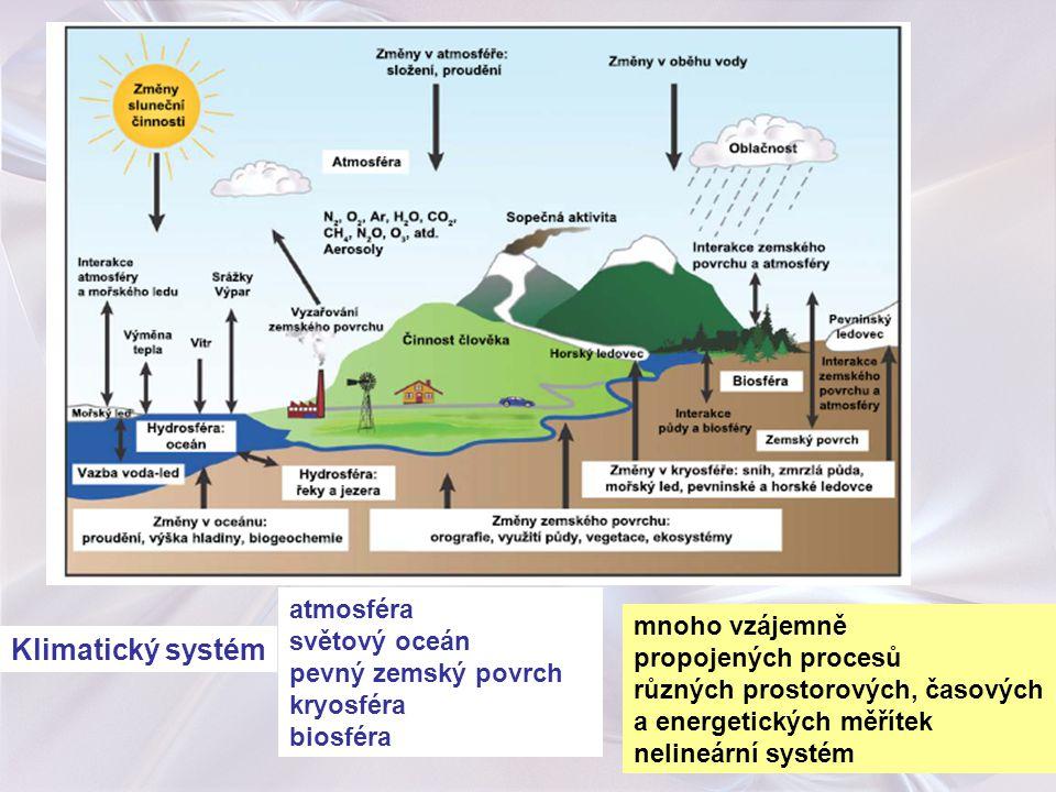 Klimatický systém atmosféra světový oceán mnoho vzájemně