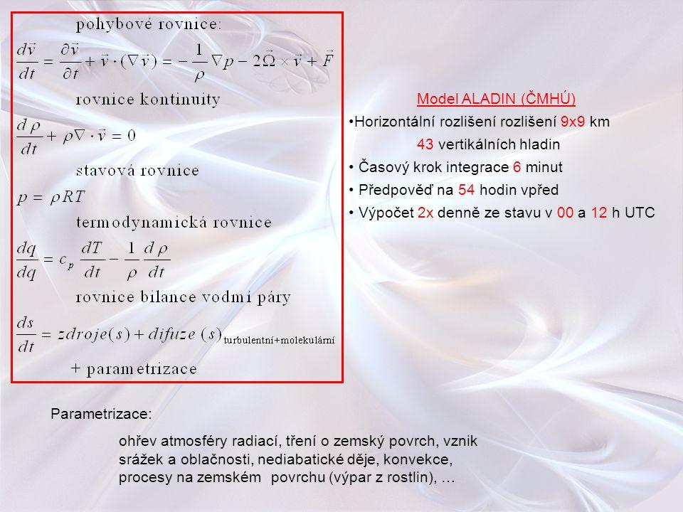 Model ALADIN (ČMHÚ) Horizontální rozlišení rozlišení 9x9 km. 43 vertikálních hladin. Časový krok integrace 6 minut.