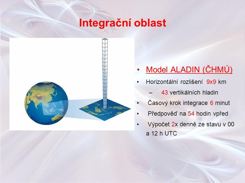 Integrační oblast Model ALADIN (ČHMÚ) Horizontální rozlišení 9x9 km