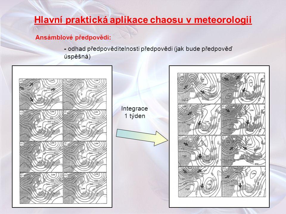 Hlavní praktická aplikace chaosu v meteorologii