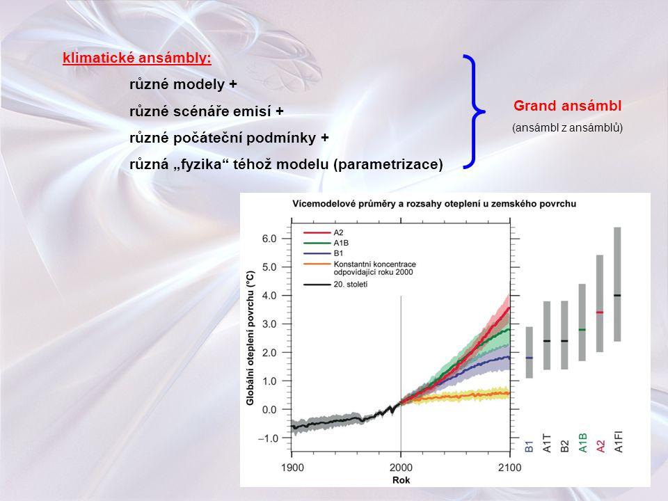 """různé počáteční podmínky + různá """"fyzika téhož modelu (parametrizace)"""