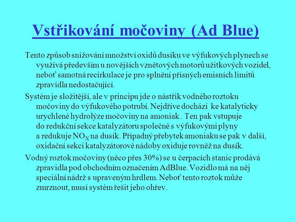 Vstřikování močoviny (Ad Blue)