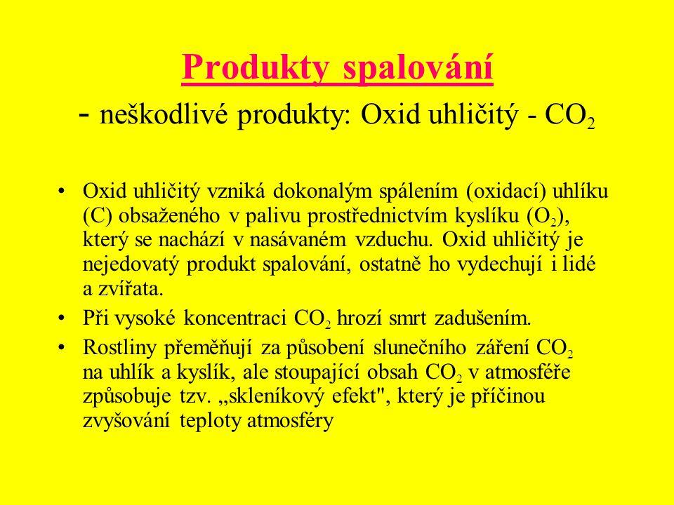 Produkty spalování - neškodlivé produkty: Oxid uhličitý - CO2
