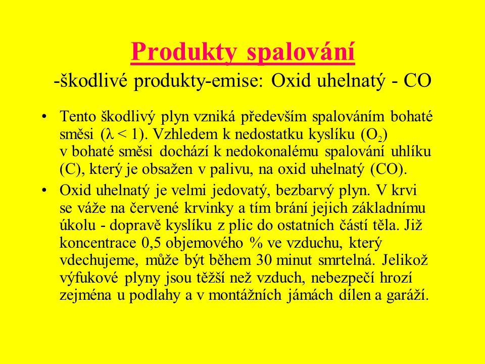 Produkty spalování -škodlivé produkty-emise: Oxid uhelnatý - CO