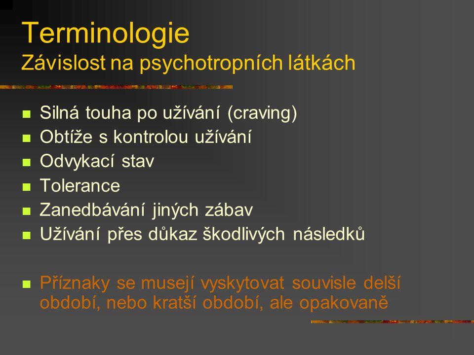 Terminologie Závislost na psychotropních látkách