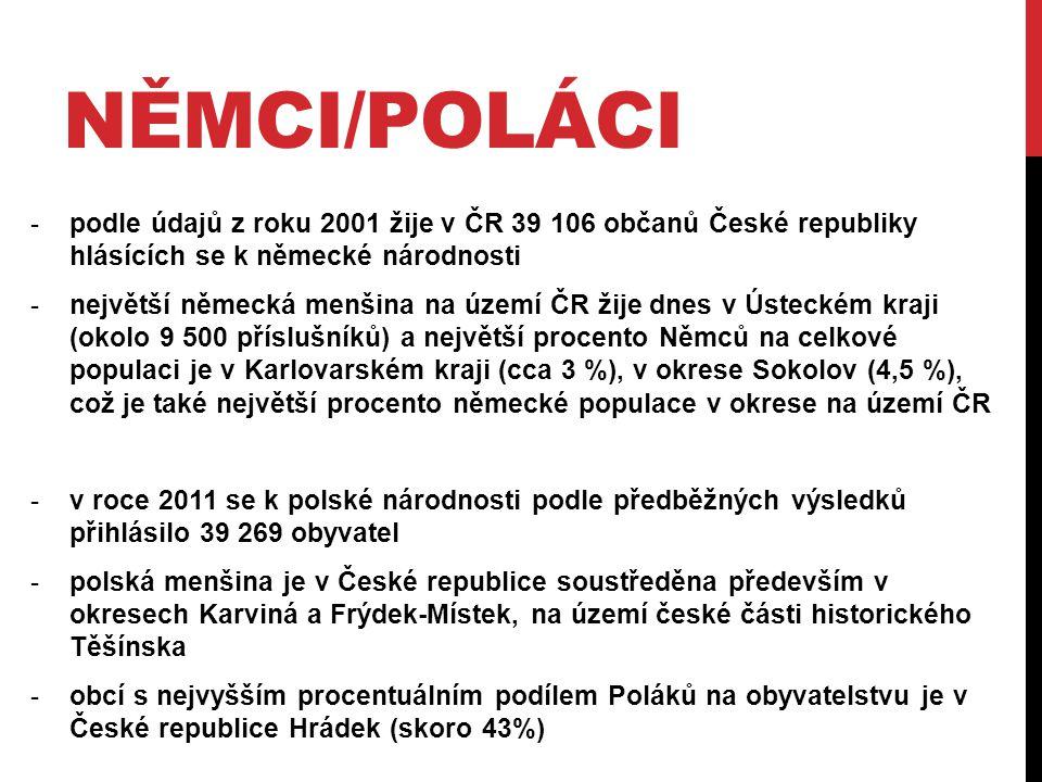 Němci/poláci podle údajů z roku 2001 žije v ČR 39 106 občanů České republiky hlásících se k německé národnosti.