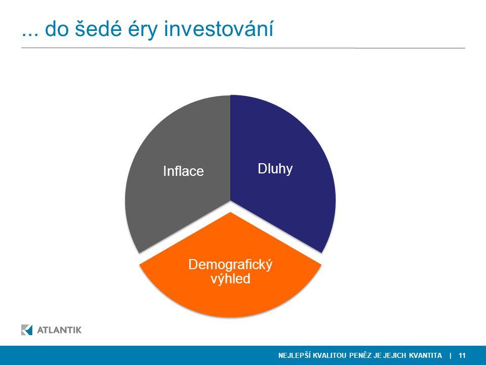 ... do šedé éry investování