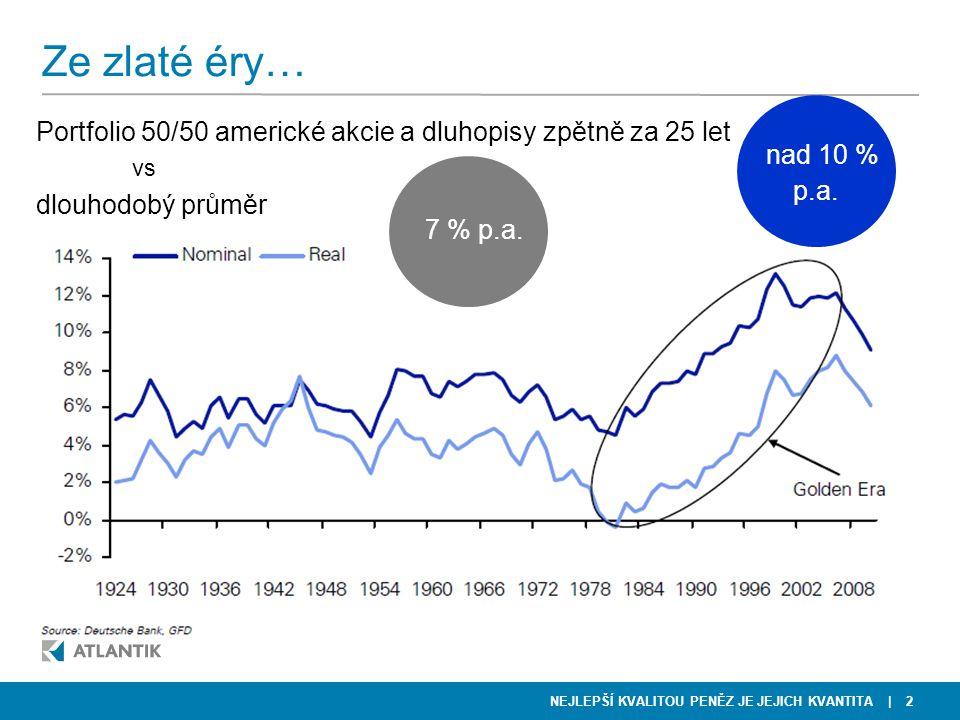 Ze zlaté éry… nad 10 % p.a. 7 % p.a.