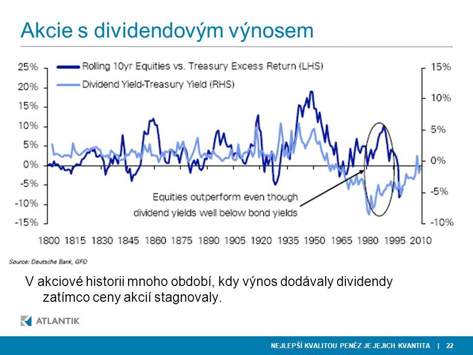 Akcie s dividendovým výnosem